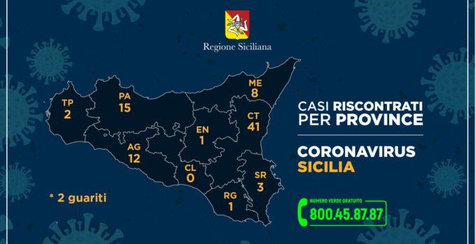 Coronavirus nelle province siciliane