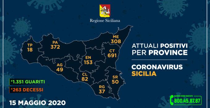 Coronavirus dati province Sicilia
