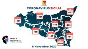 Coronavirus in sicilia